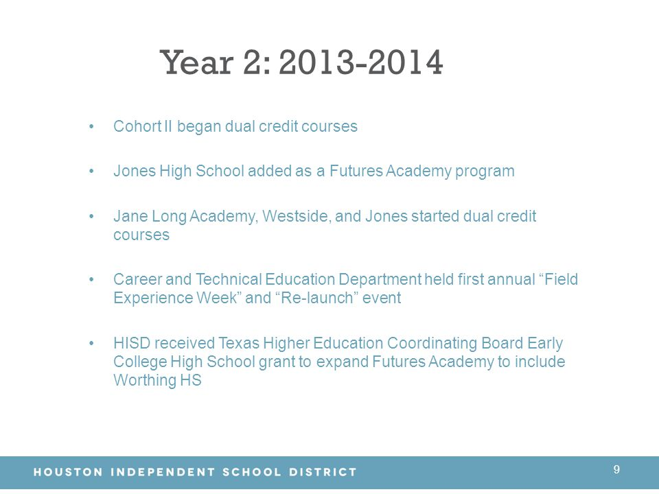 Year 2: 2013-2014 LABEL Cohort II began dual credit courses