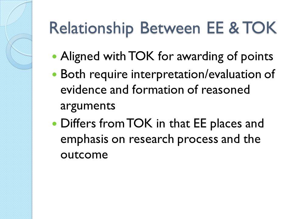 Relationship Between EE & TOK