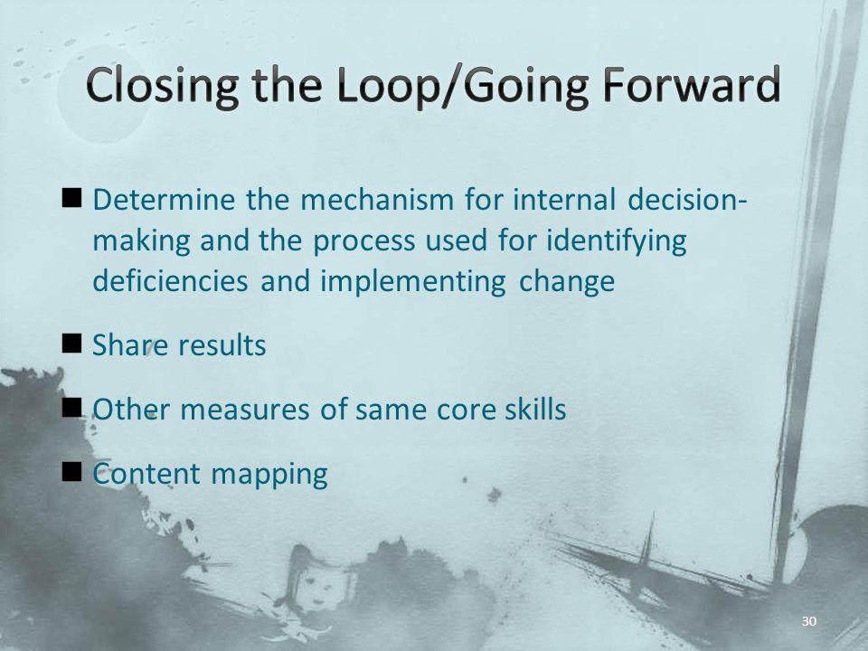Closing the Loop/Going Forward