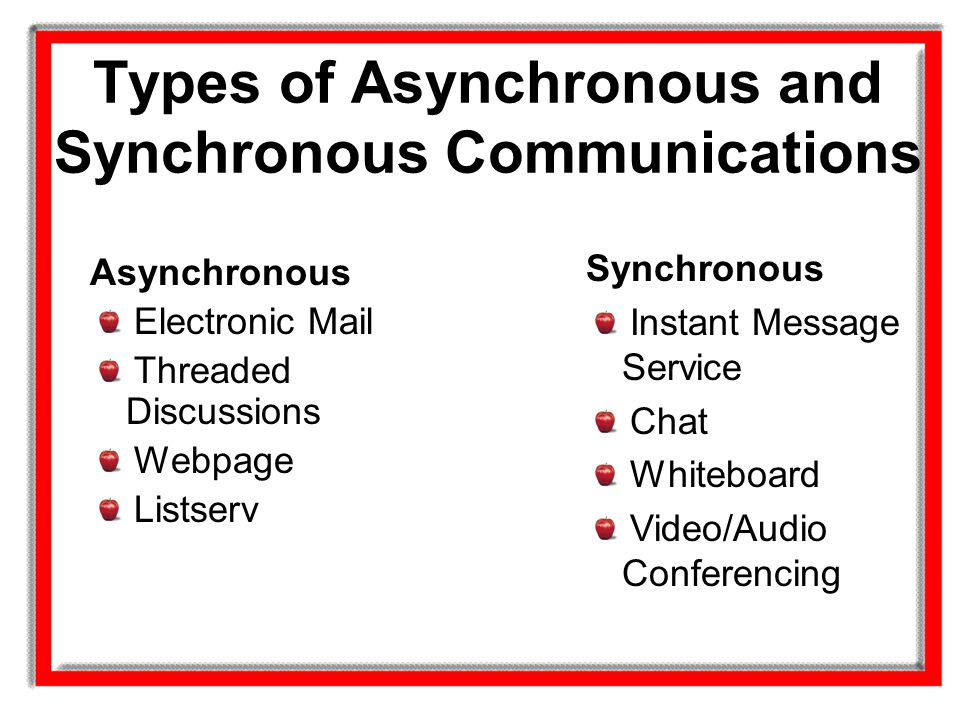 Types of Asynchronous and Synchronous Communications