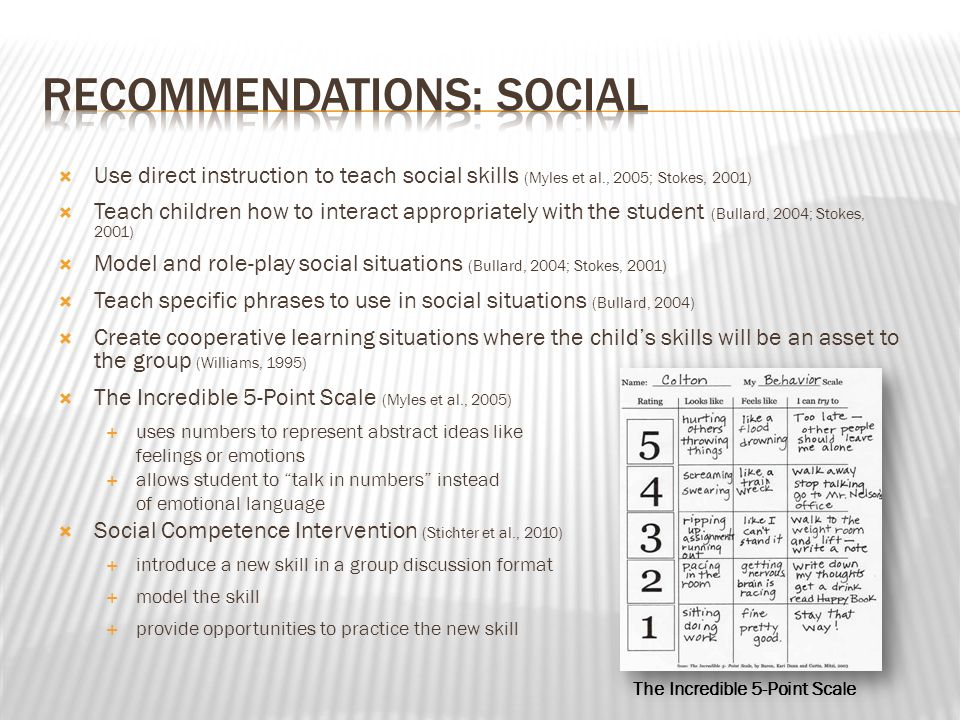 Recommendations: Social