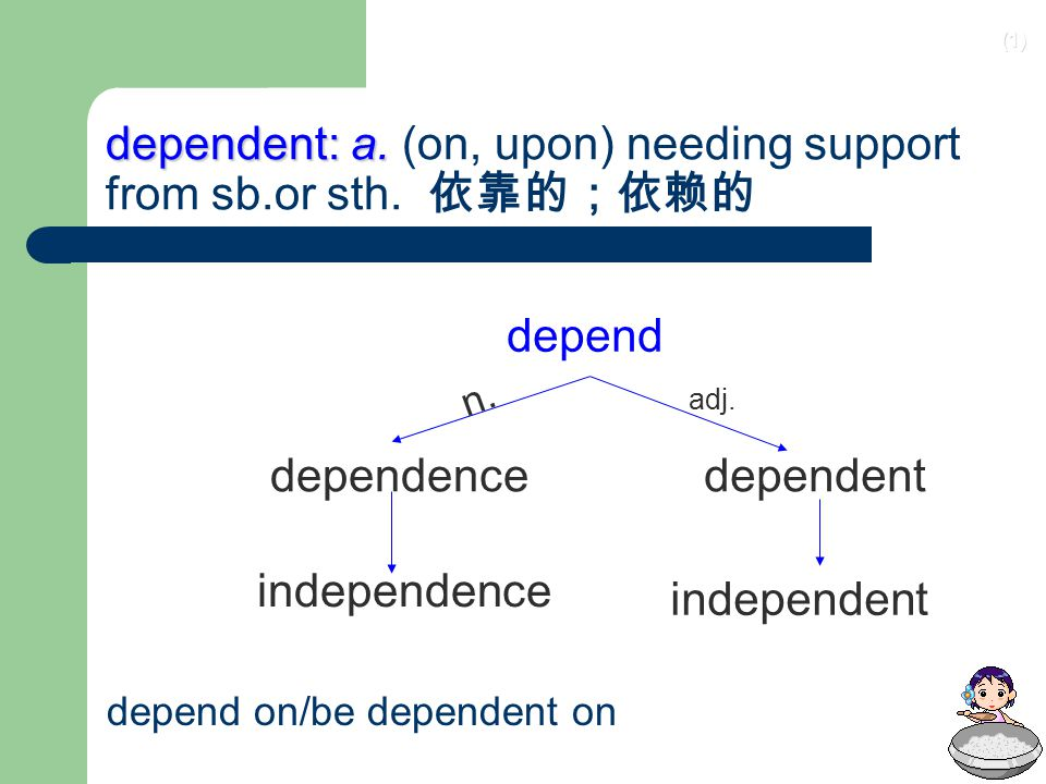 dependent: a. (on, upon) needing support from sb.or sth. 依靠的;依赖的