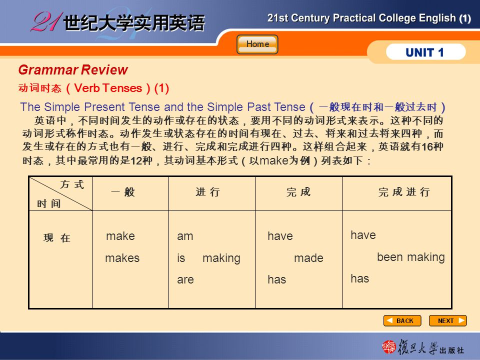 GR1 Grammar Review. 动词时态(Verb Tenses)(1) The Simple Present Tense and the Simple Past Tense(一般现在时和一般过去时)