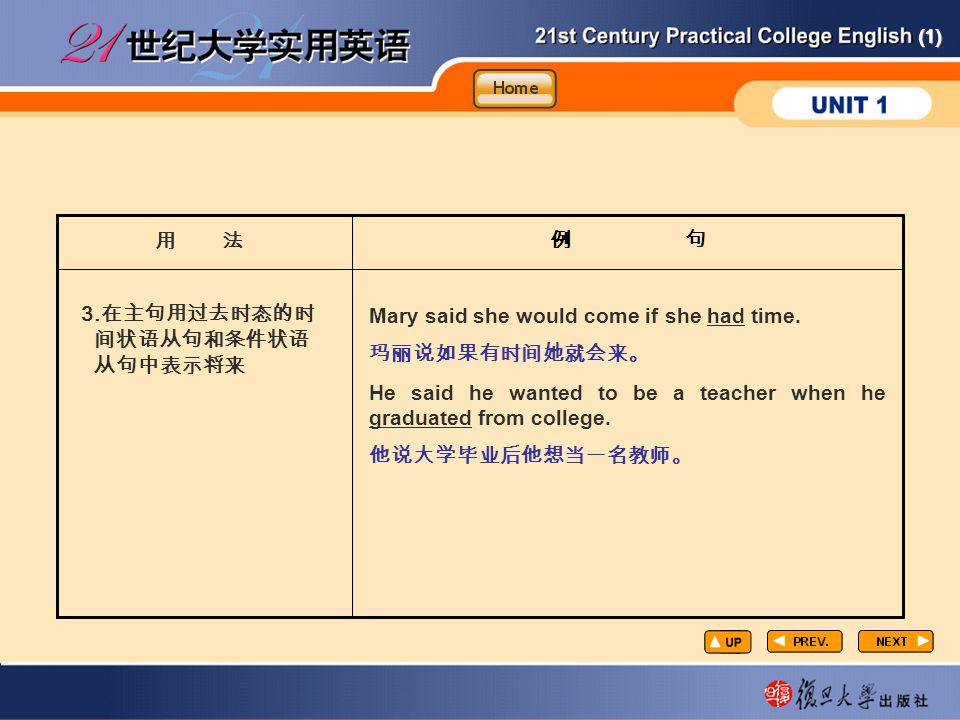 GR7 用 法 例 句 3.在主句用过去时态的时 Mary said she would come if she had time.