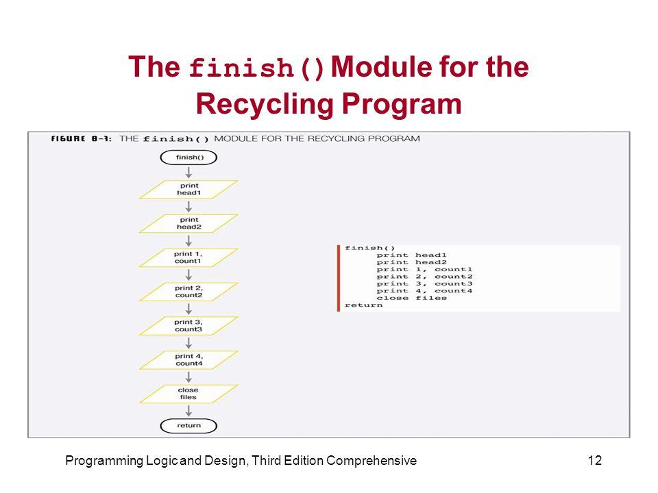 The finish()Module for the Recycling Program