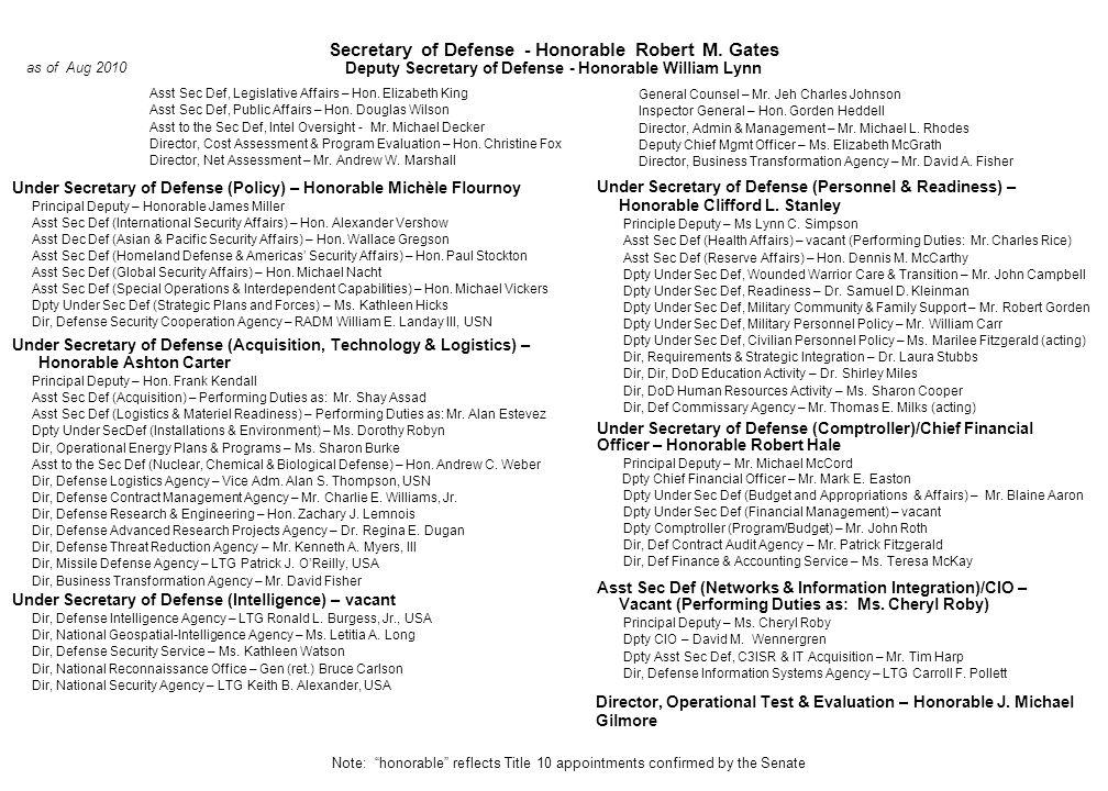 Secretary of Defense - Honorable Robert M