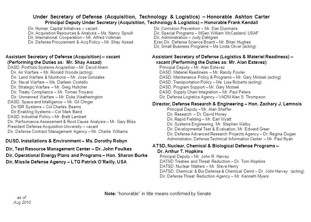 Under Secretary of Defense (Acquisition, Technology & Logistics) – Honorable Ashton Carter