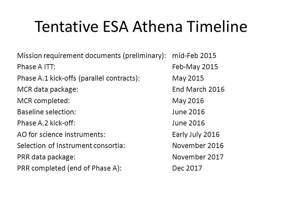 Tentative ESA Athena Timeline