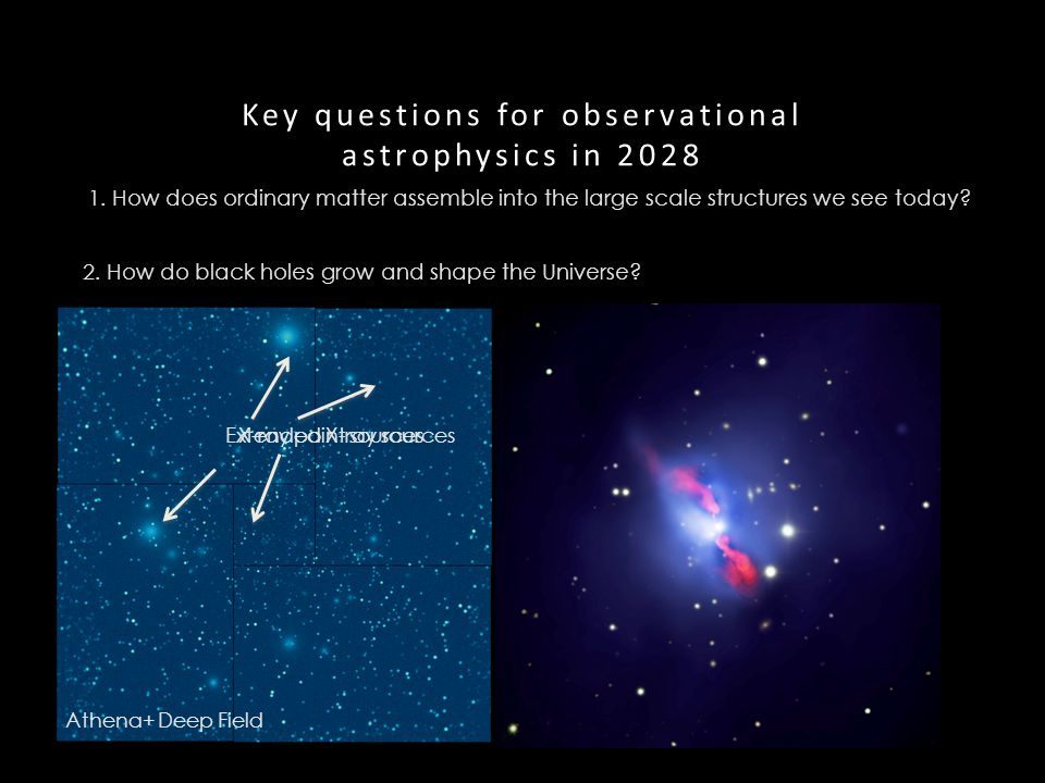 Key questions for observational astrophysics in 2028