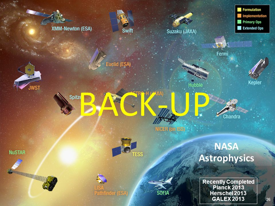 BACK-UP NASA Astrophysics Recently Completed Planck 2013 Herschel 2013