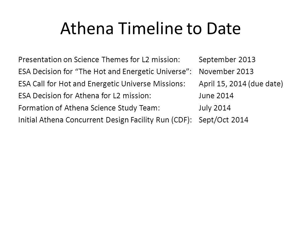 Athena Timeline to Date