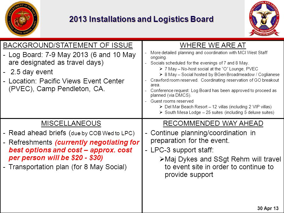 2013 Installations and Logistics Board