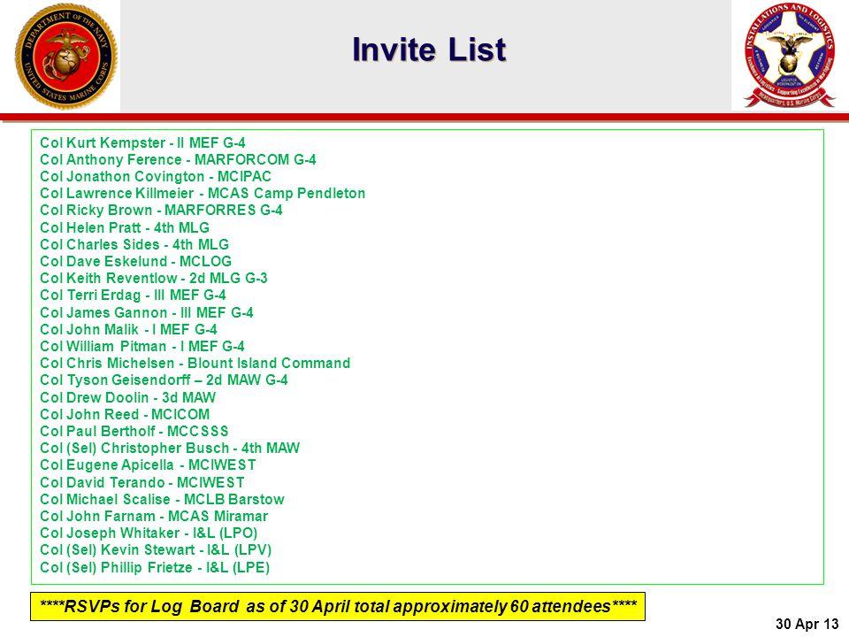 Invite List Col Kurt Kempster - II MEF G-4. Col Anthony Ference - MARFORCOM G-4. Col Jonathon Covington - MCIPAC.