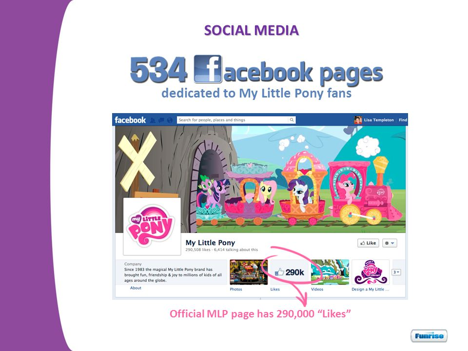 dedicated to My Little Pony fans Official MLP page has 290,000 Likes