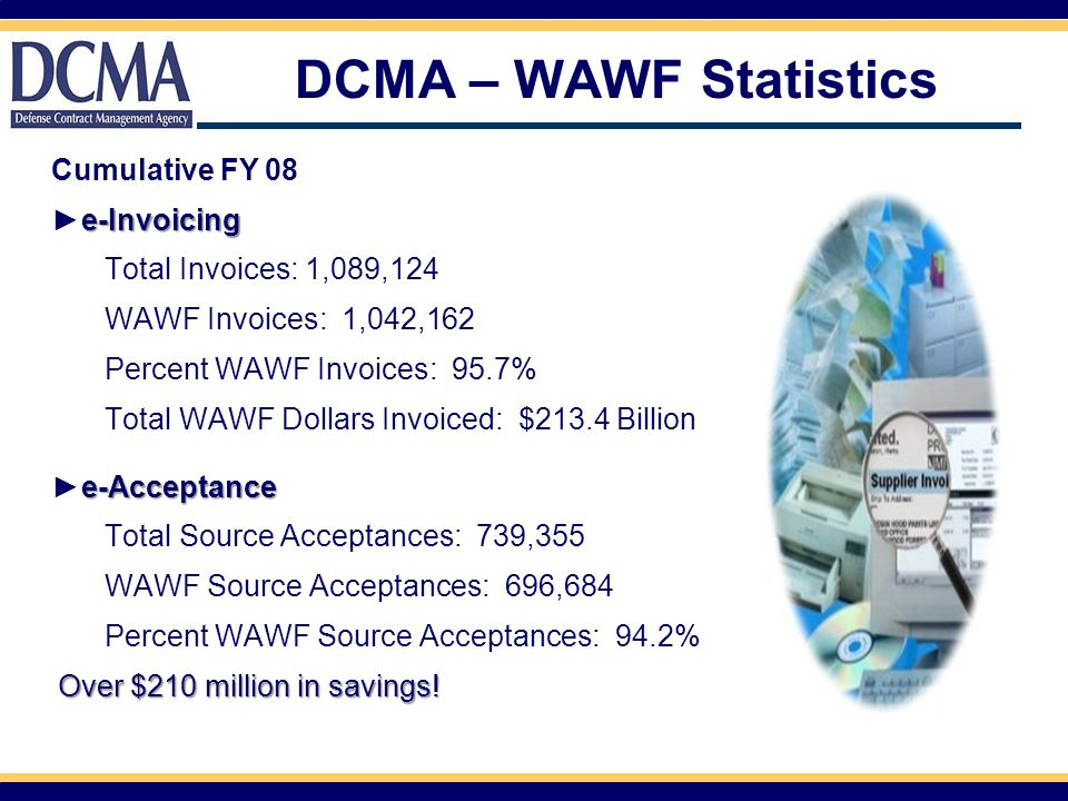 DCMA – WAWF Statistics