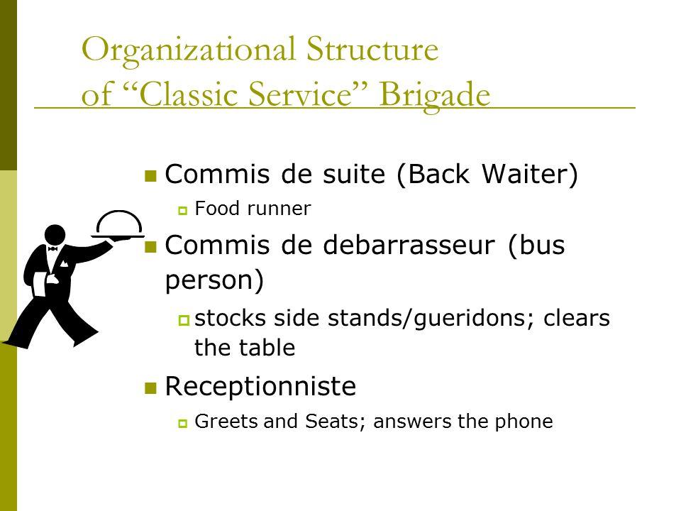 Organizational Structure of Classic Service Brigade
