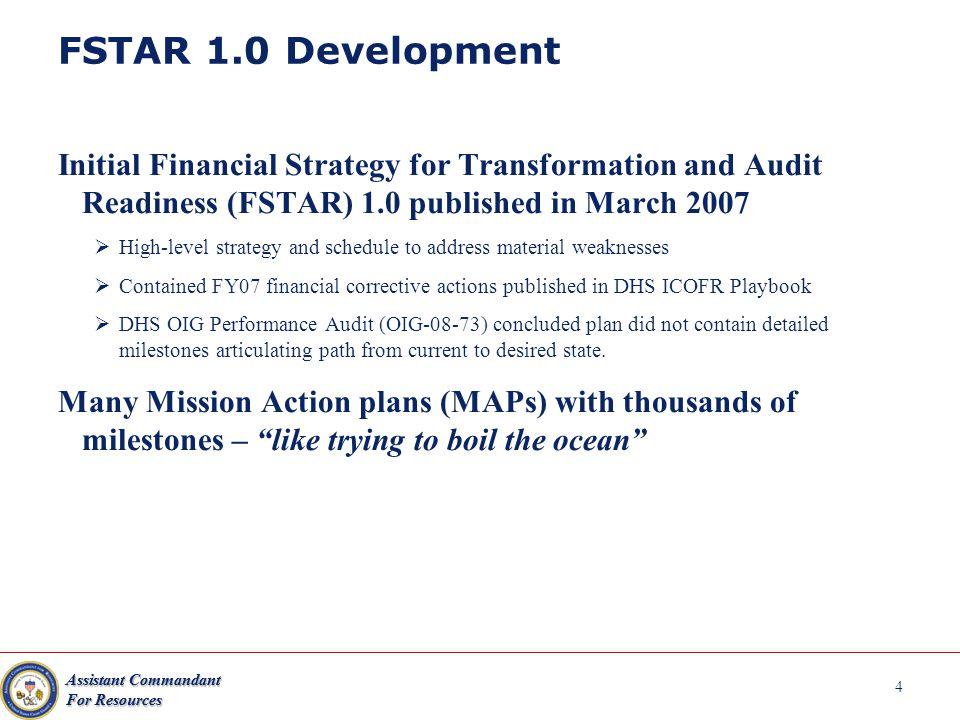 Audit Readiness Planning Team (ARPT)