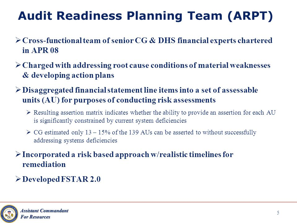 Coast Guard Audit Readiness Strategy