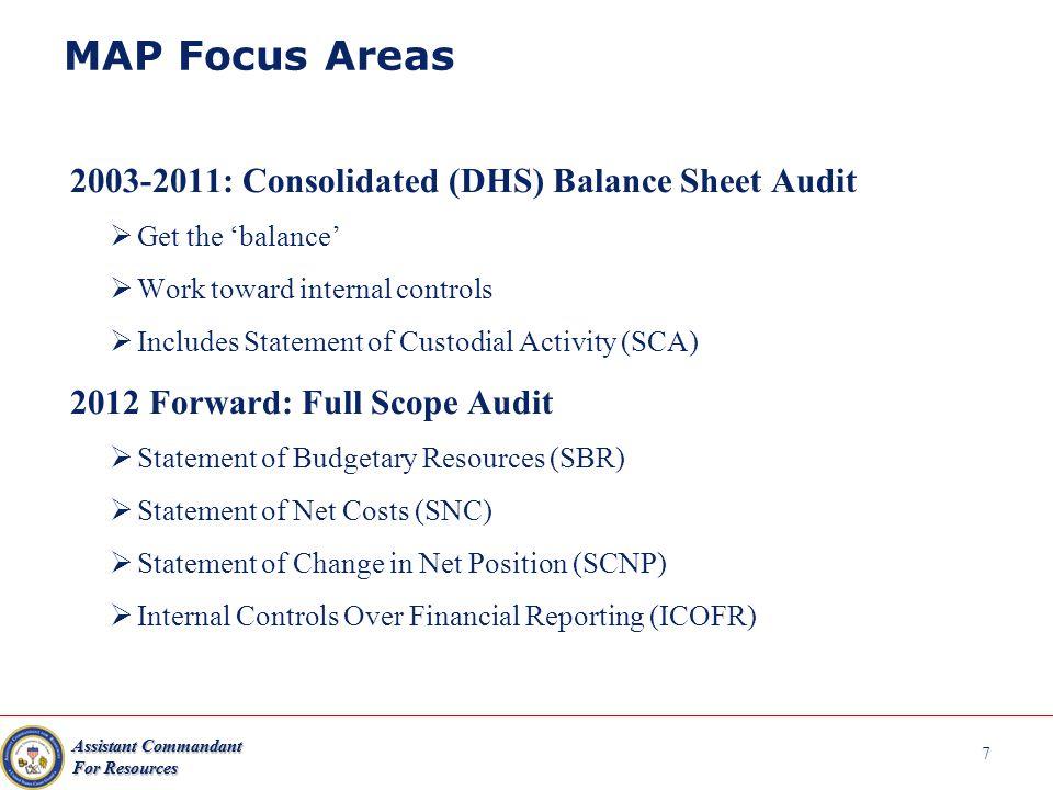 Coast Guard Balance Sheet