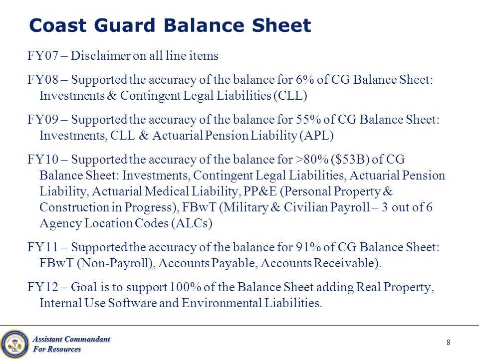 Coast Guard Audit Readiness Progress