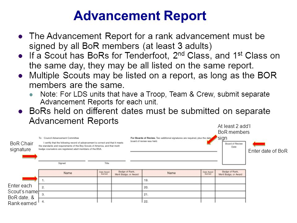05/31/10 Advancement Report. The Advancement Report for a rank advancement must be signed by all BoR members (at least 3 adults)