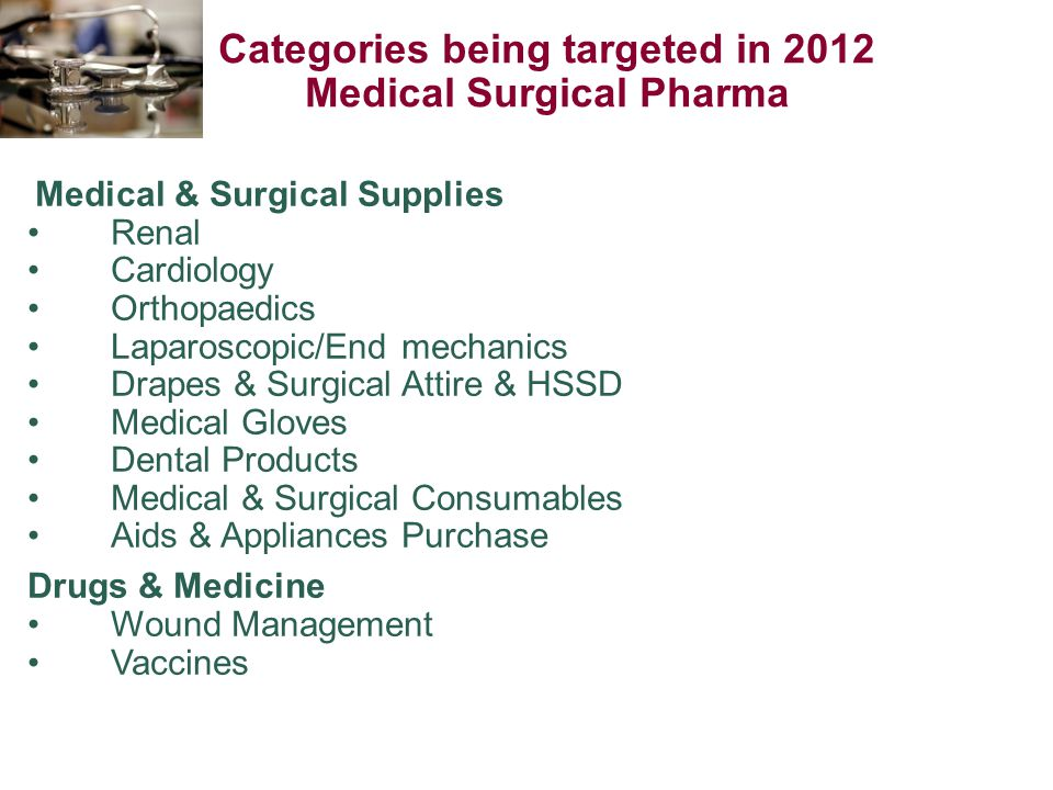Categories being targeted in 2012 Medical Surgical Pharma