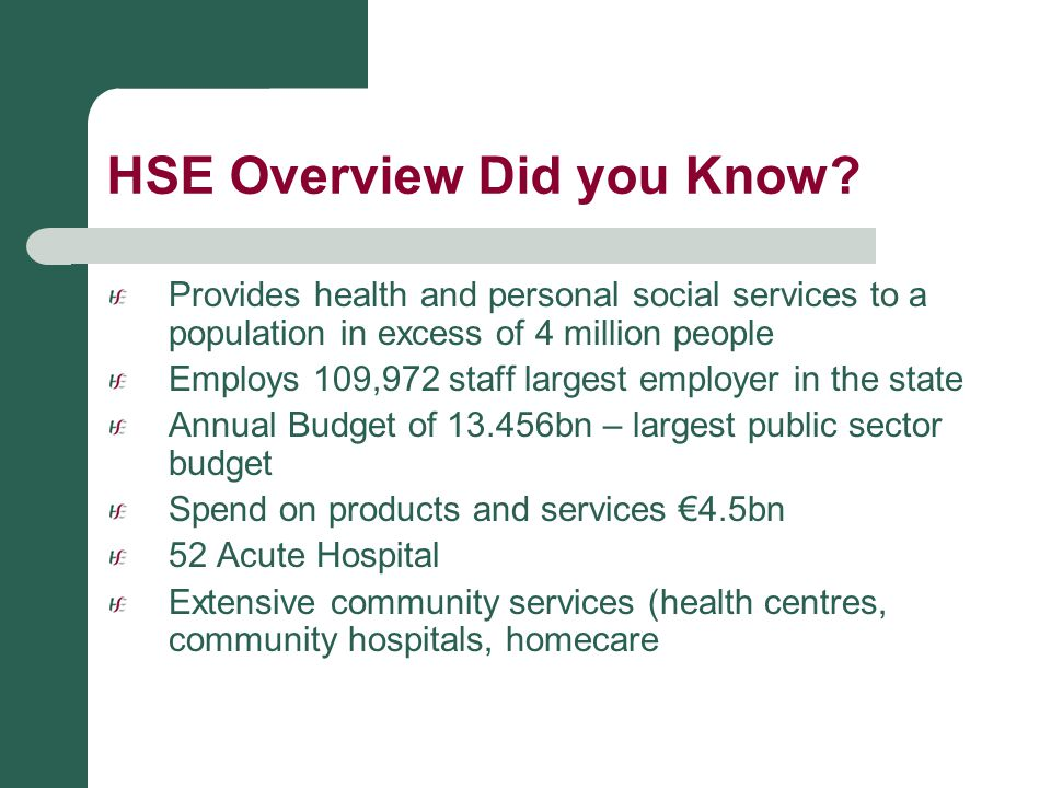 HSE Overview Did you Know
