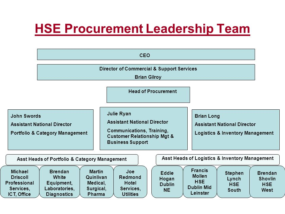 HSE Procurement Leadership Team