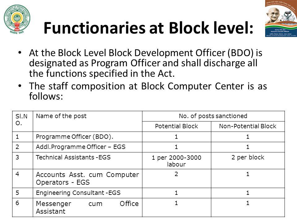 Functionaries at Block level:
