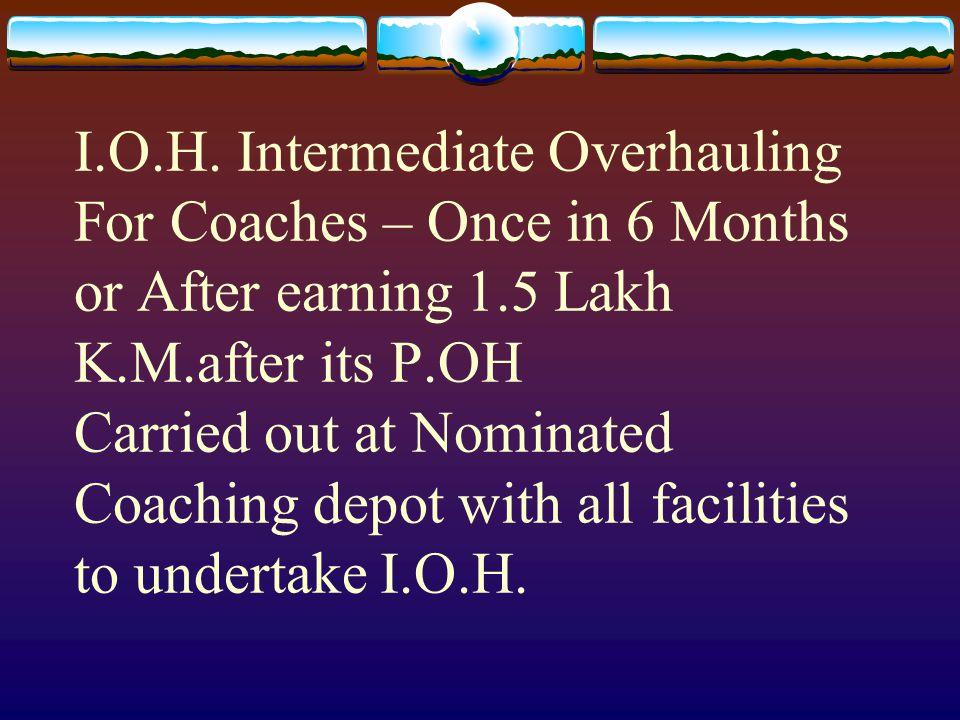 I.O.H.