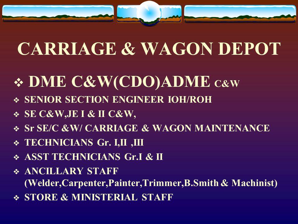 CARRIAGE & WAGON DEPOT DME C&W(CDO)ADME C&W