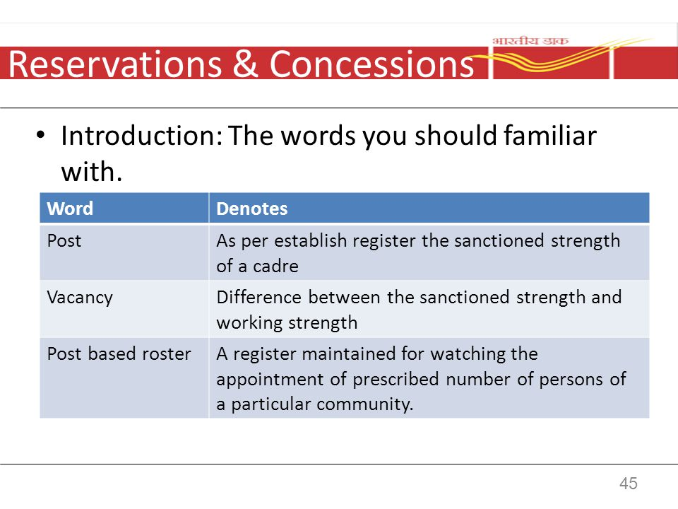 Reservations & Concessions
