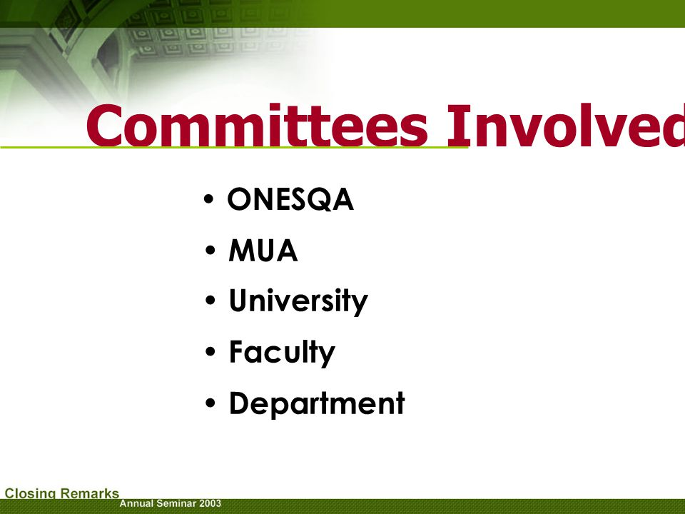 Committees Involved ONESQA MUA University Faculty Department