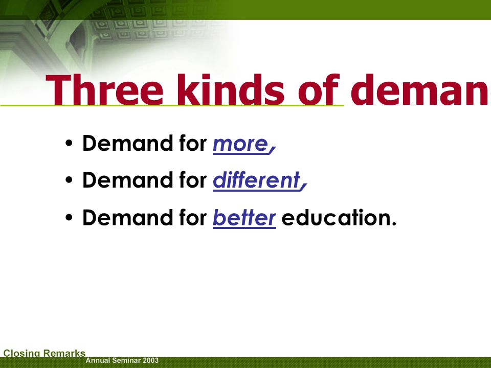 Three kinds of demand Demand for more, Demand for different,