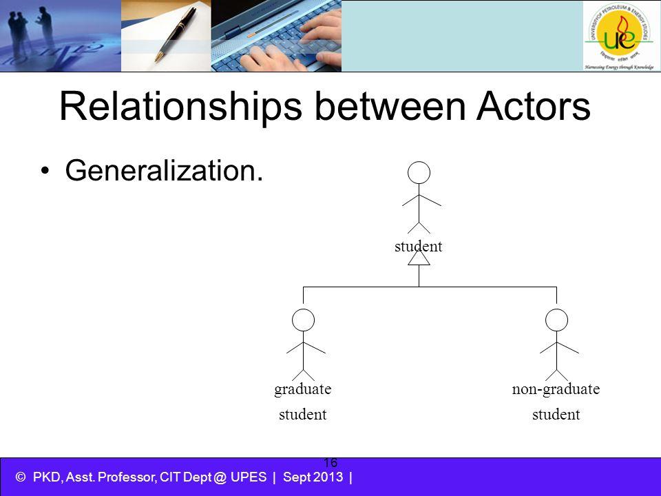 Relationships between Actors
