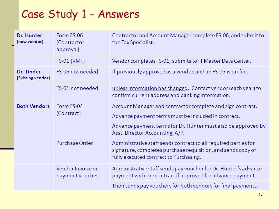 Case Study 1 - Answers Dr. Hunter (new vendor)