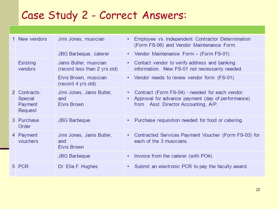 Case Study 2 - Correct Answers: