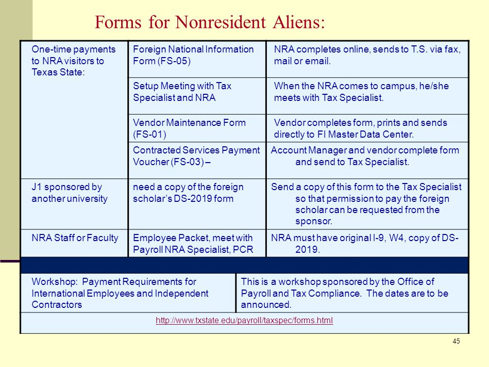 Forms for Nonresident Aliens: