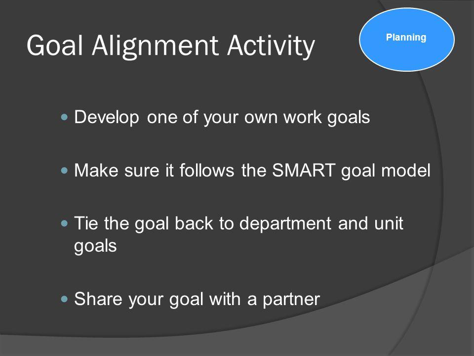 Goal Alignment Activity