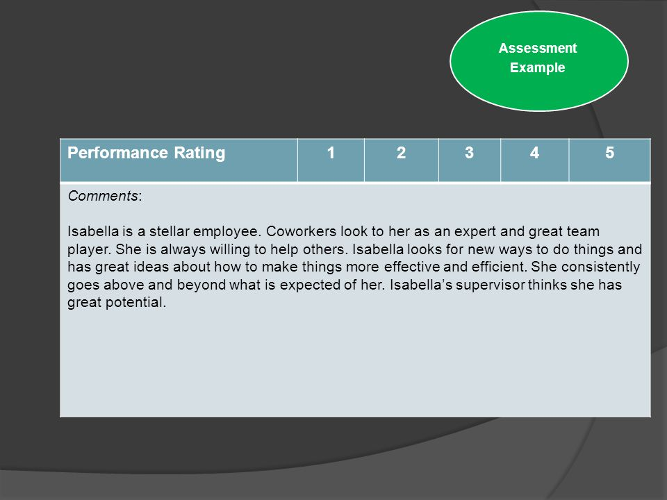 Assessment Example. Performance Rating. 1. 2. 3. 4. 5.