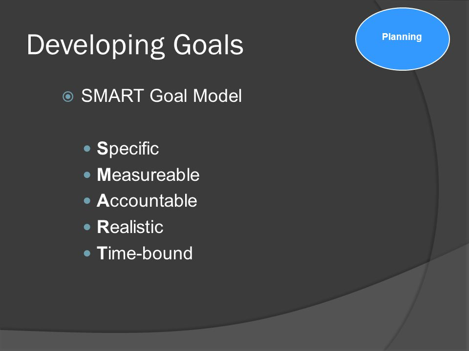 Developing Goals SMART Goal Model Specific Measureable Accountable