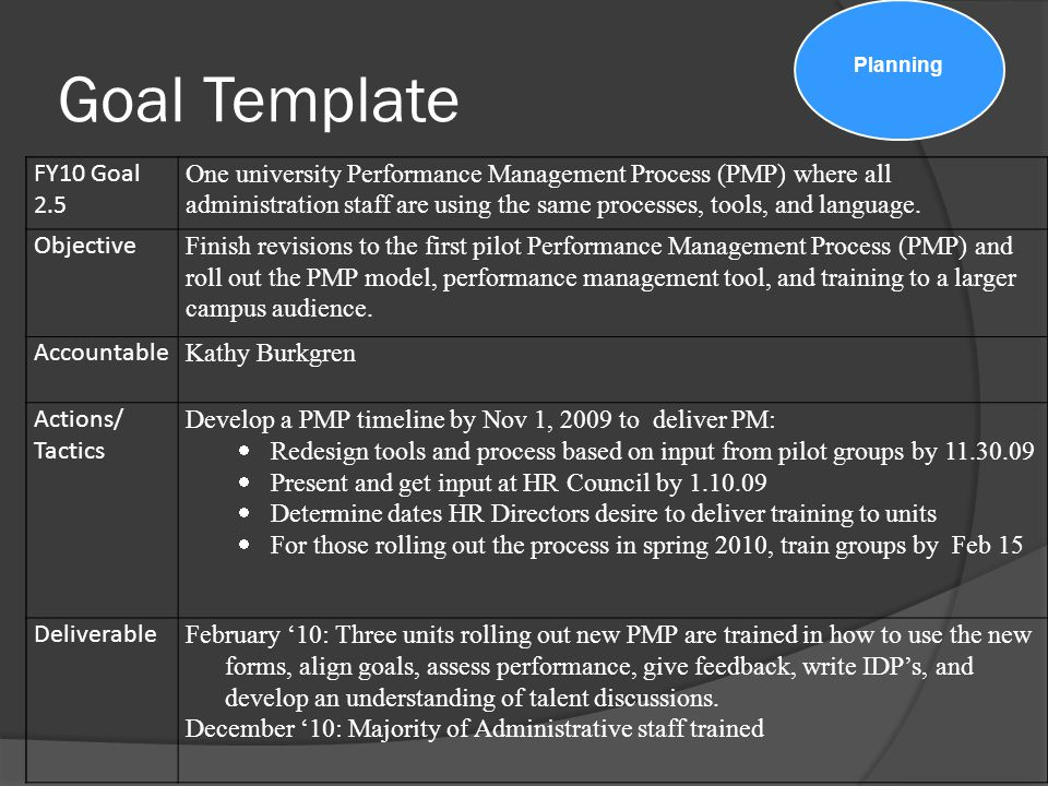 Planning Goal Template. FY10 Goal. 2.5.