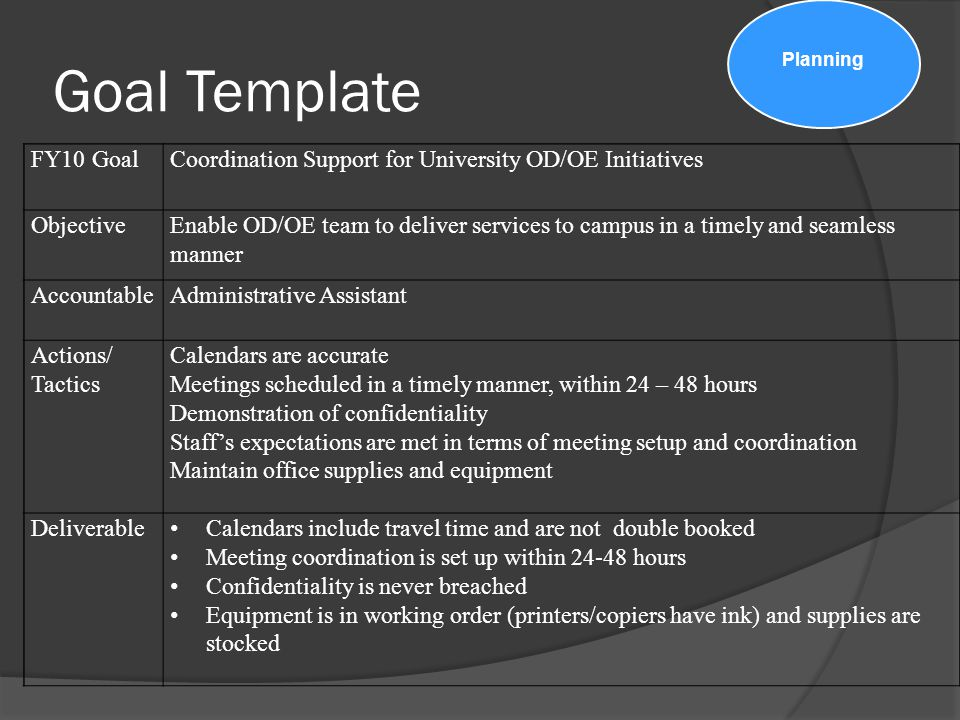 Planning Goal Template. FY10 Goal. Coordination Support for University OD/OE Initiatives. Objective.
