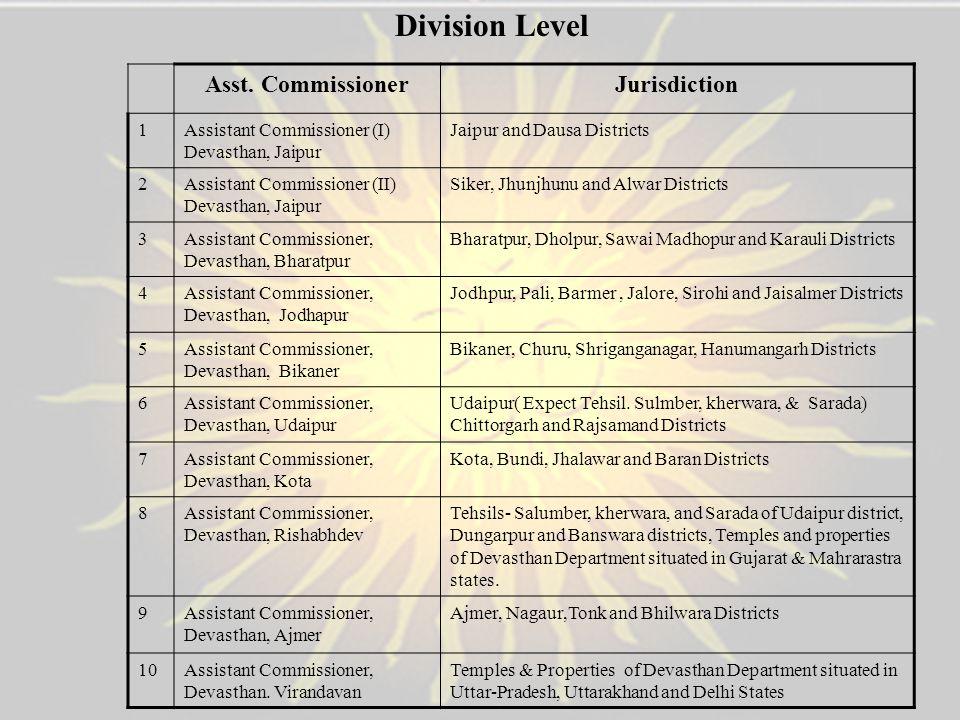 Division Level Asst. Commissioner Jurisdiction 1