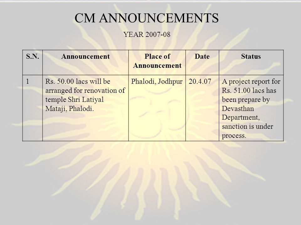 CM ANNOUNCEMENTS YEAR 2007-08