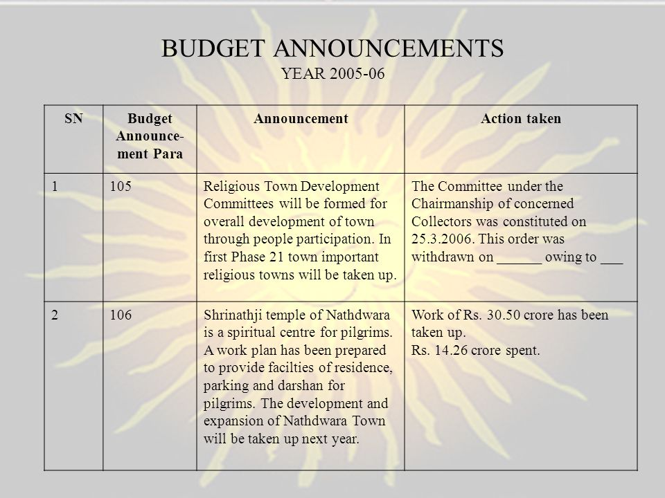 BUDGET ANNOUNCEMENTS YEAR 2005-06