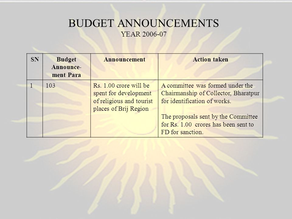 BUDGET ANNOUNCEMENTS YEAR 2006-07