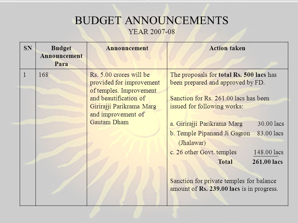 BUDGET ANNOUNCEMENTS YEAR 2007-08