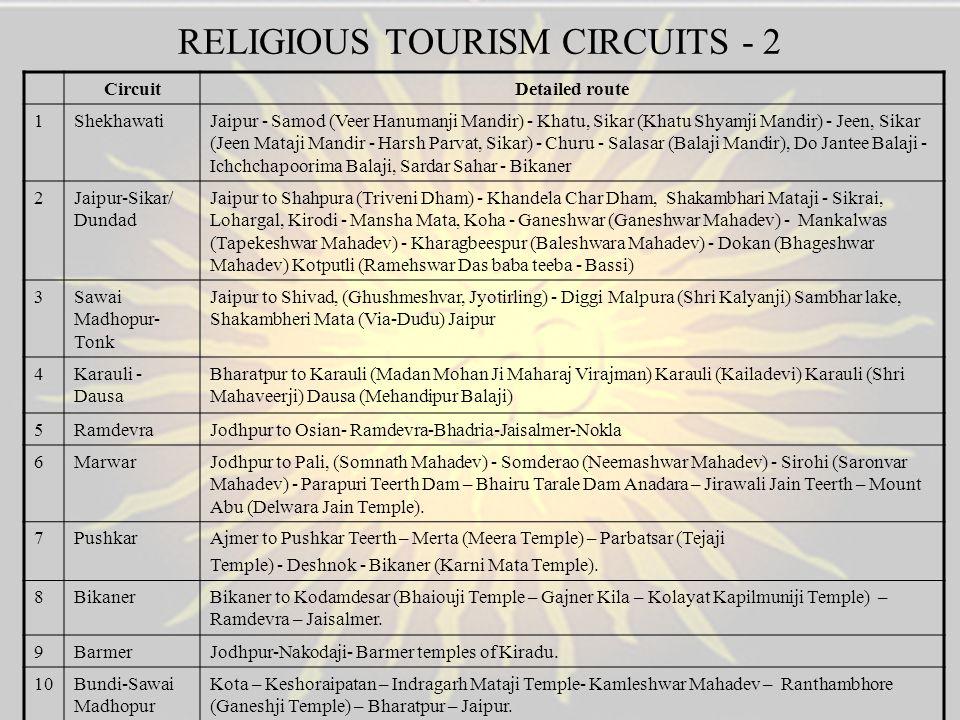 RELIGIOUS TOURISM CIRCUITS - 2