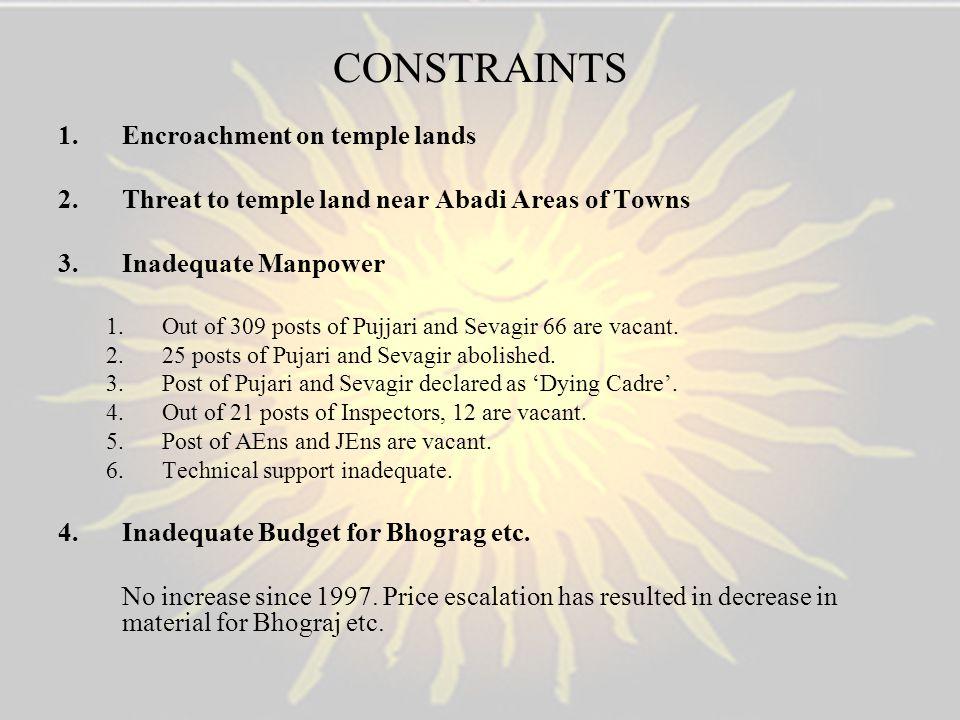 CONSTRAINTS Encroachment on temple lands